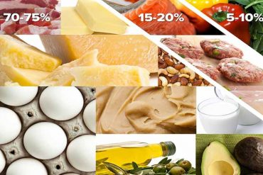 ketogenic diet for diabetes